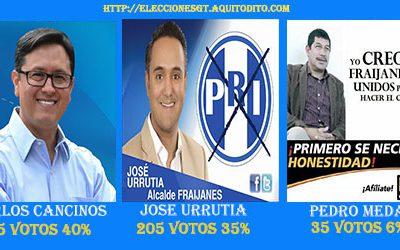 Resultados de la ENCUESTA Porquién Votarías para Alcalde de FRAIJANES?