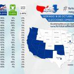 Elecciones Simbólicas 2015 del Movimiento No Votamos Pero Si Contamos