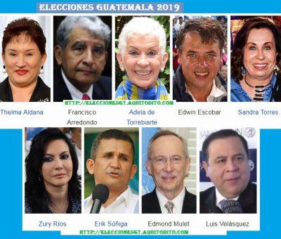 Elecciones Generales de Guatemala de 2019 Posibles Candidatos a la Presidencia