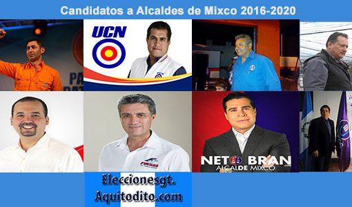 Candidatos a la Alcaldía de Mixco
