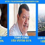 Resultados-Encuesta-Alcaldes