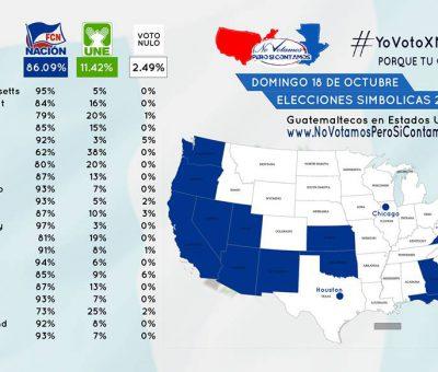Jimmy Morales Gana en Elecciones Simbólicas 2015 de USA