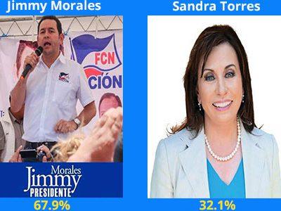 Jimmy Morales Virtual Ganador de la Encuesta publicada por Prensa Libre