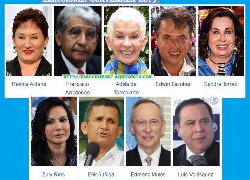 Elecciones Generales de Guatemala 2019
